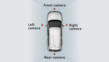 Camera positions